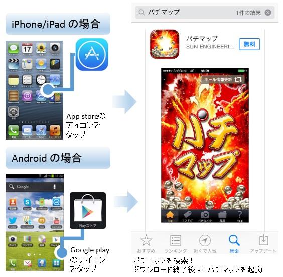 ARアプリ開発のパチマップ